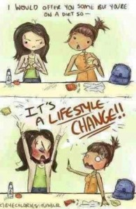 En livsstil, ikke en kur !